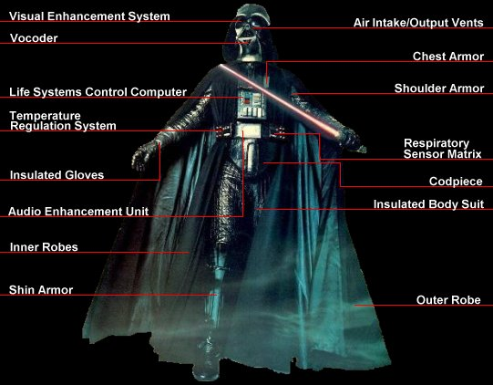Vaders Armor